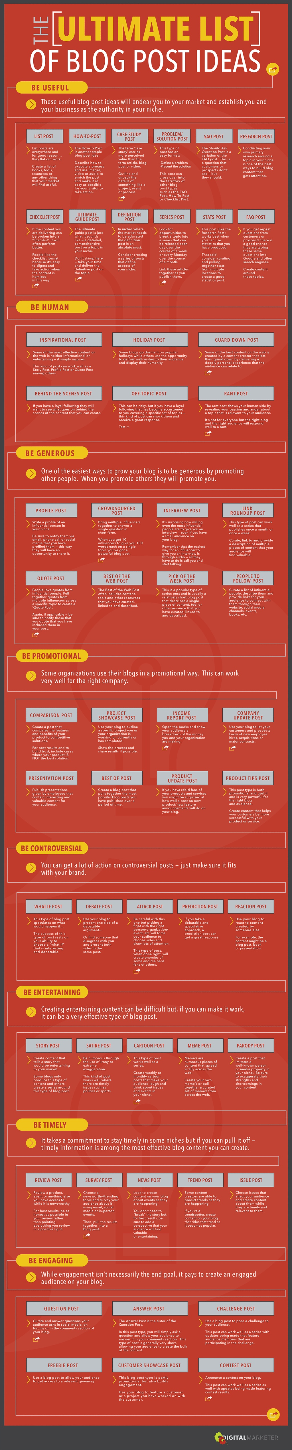 Infografik: 55 Blogpost Ideen / Ideen für Blogbeitraege